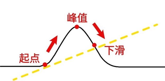 波动图2_副本.jpg