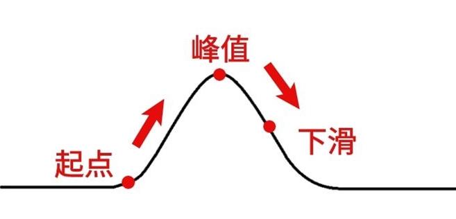 波动图1_副本.jpg